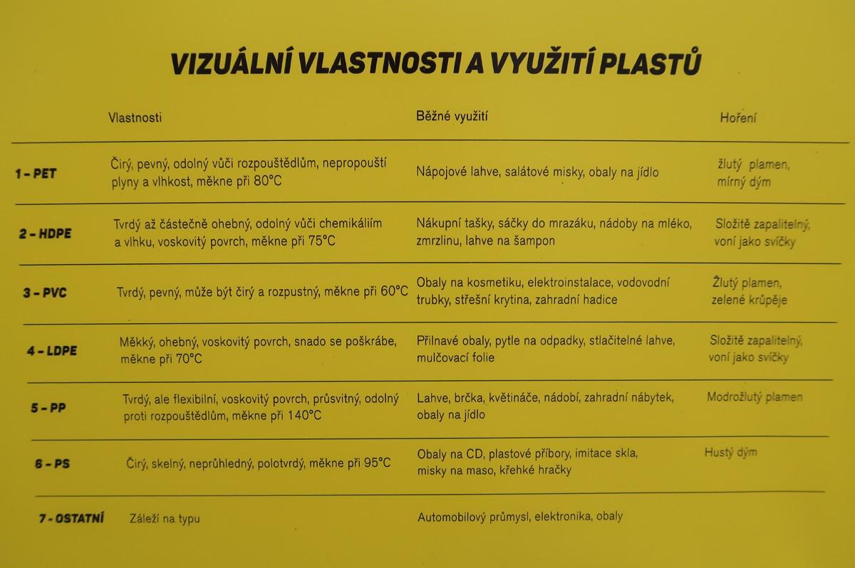 vizualni_vlastnosti_vyuziti_plastu_plast_depo2015