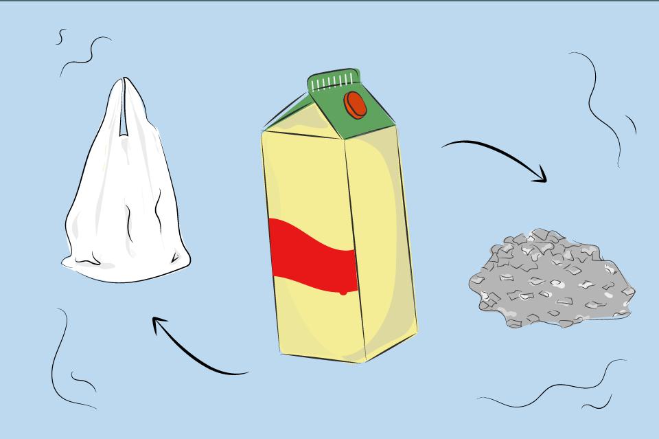 Recyklace napojoveho kartonu