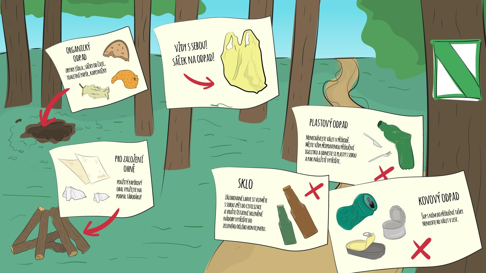 Třídění odpadu natúrách infografika