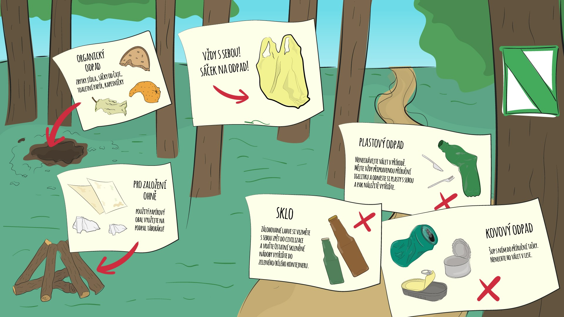 trideni_odpad_tura_turista_batoh_kov_sklo_plast_papir_plechovka_konzerva_lahev_sacek_taska_bioodpad