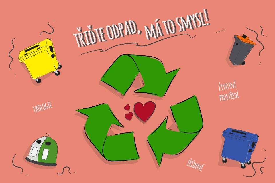 trideni_recyklace_plast_sklo_papir_napojove_kartony_recyklacni_symbol_kontejner