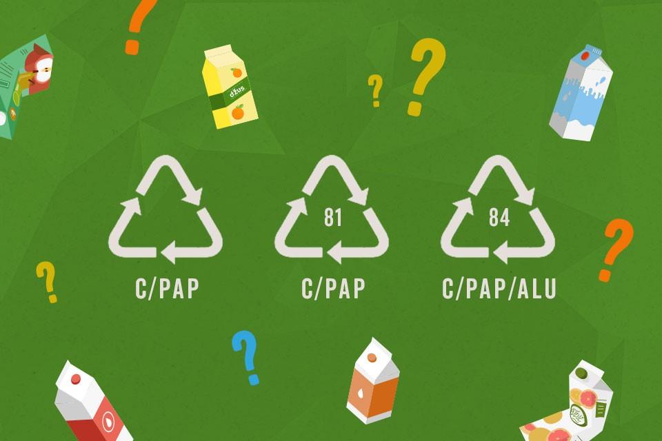 recyklace_symboly_napojove_kartony_trideni