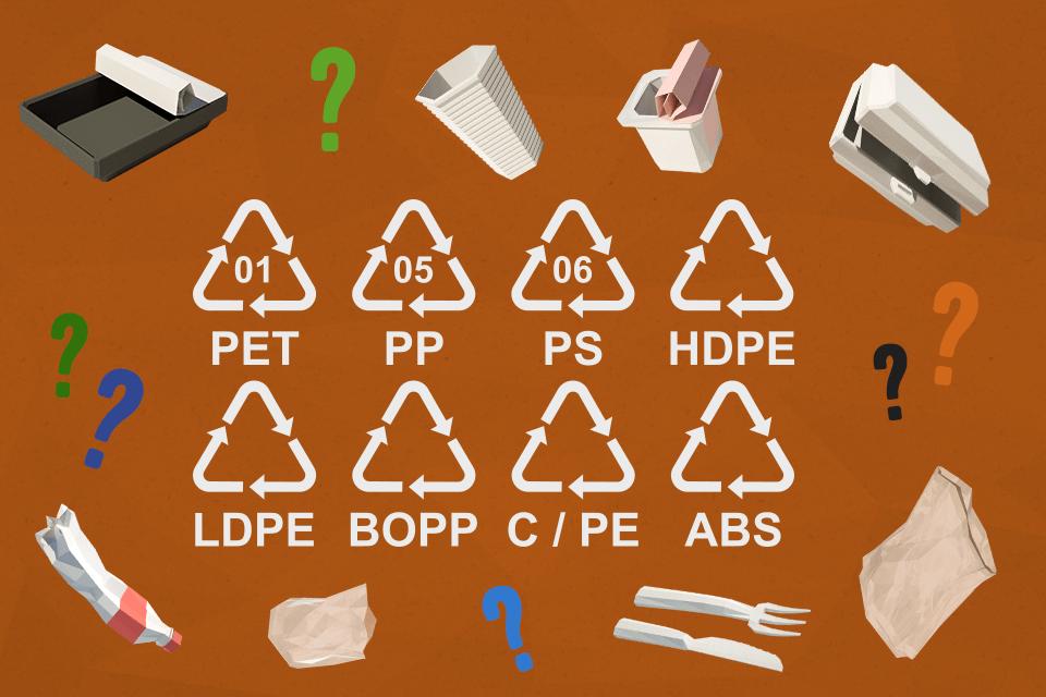 samosebou_znacky_recyklacni_symboly_zluty_kontejner_plast_polystyren_pet_polyetylen_pvc_hdpe