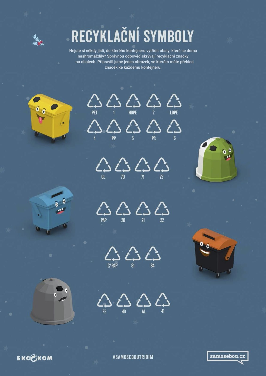 recyklacni_symboly_samosebou_kontejner_modry_zluty_zeleny_oranzovy_sedy_papir_plast_karton_sklo_kov