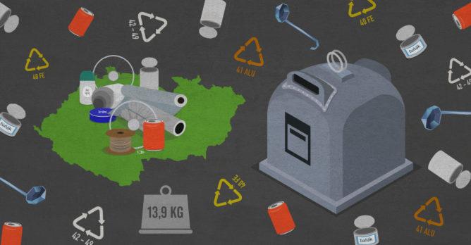sedy_kontejner_na_kovy_kovovy_odpad_ceska_republika_konzerva_plechovka_recyklacni_symboly